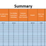 etsy fee organized by month with free etsy fee calculator