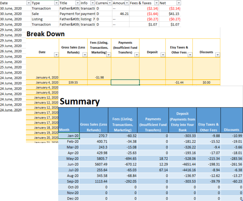 An image of a Free Etsy GFEE Calculator used to split Etsy Fees into a summary.